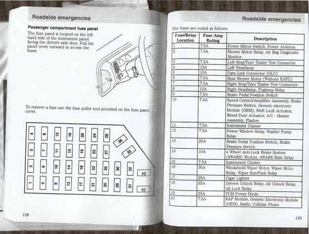 boring q, but need help with fuses ford explorer and ford 1998 ford explorer sport fuse box diagram at reclaimingppi.co