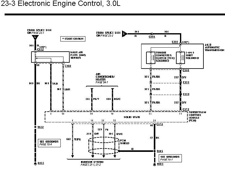 Wiring diagrams are needed for an Aerostar to a Ranger engine swap. | Ford  Explorer - Ford Ranger Forums - Serious Explorations | Aerostar Transmission Wiring Diagram |  | Explorer Forum