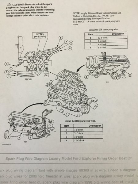 Spark Plug Wire Color And Routing