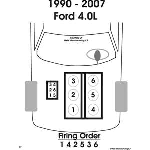 94 Ford Ranger 4 0l Coil Pack Wiring Diagram - Wiring ...