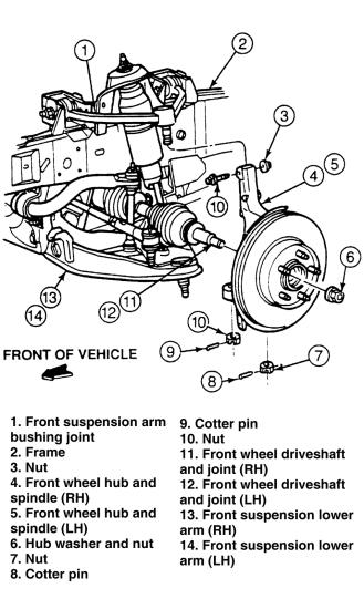 1998 4wd Front Suspension Diagram And Advice Needed Urgently Ford Explorer Ford Ranger Forums Serious Explorations