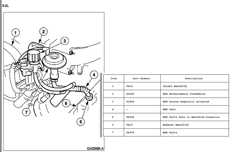 161966907684 moreover 2003 Ford Explorer Vacuum Line Diagram also 142349485153 additionally 2006 Ford F150 Serpentine Belt Diagram additionally Ford 302 Starter Wiring Diagram. on f150 truck diagram