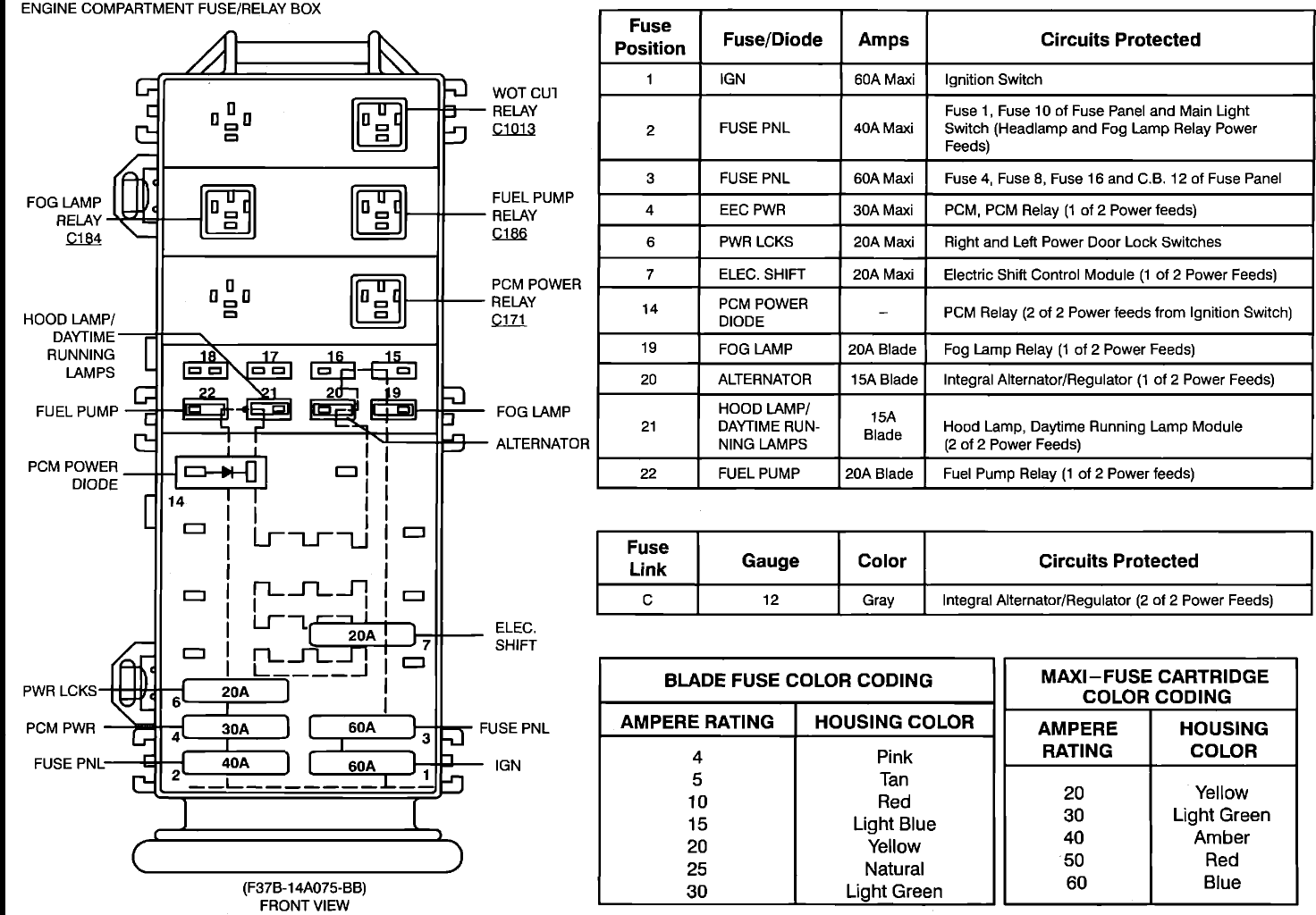 94 Explorer Fuse Box - Geo Metro Radio Wiring Diagram for Wiring Diagram  SchematicsWiring Diagram Schematics