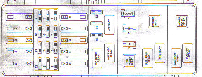 Fuse and relay locations 2nd generation power