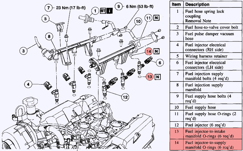 Fuel Injector Installation 2003 4 0  Need Answers
