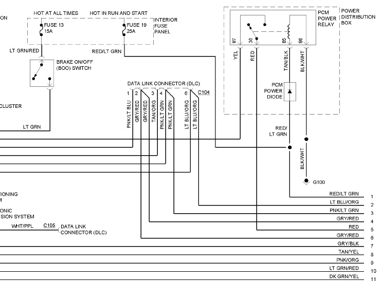 2004 ford ranger pcm wiring diagram wiring diagram and hernes 2004 ford explorer alternator wiring harness jodebal 94 ford taurus wiring diagram source
