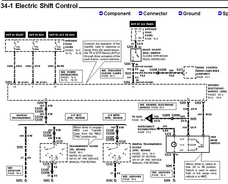 2nd gen control trac transfer case wiring ford explorer and ford 2002 ford explorer wiring diagram at mifinder.co