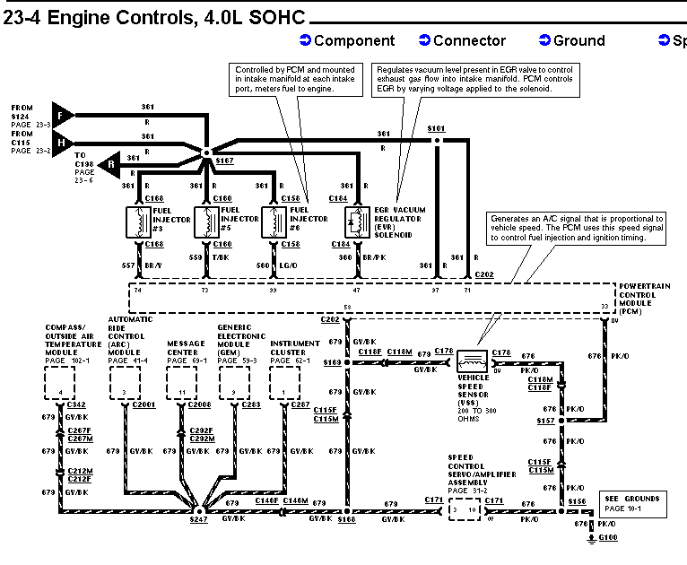 104 pin PCM Pin layout | Ford Explorer and Ford Ranger Forums ...
