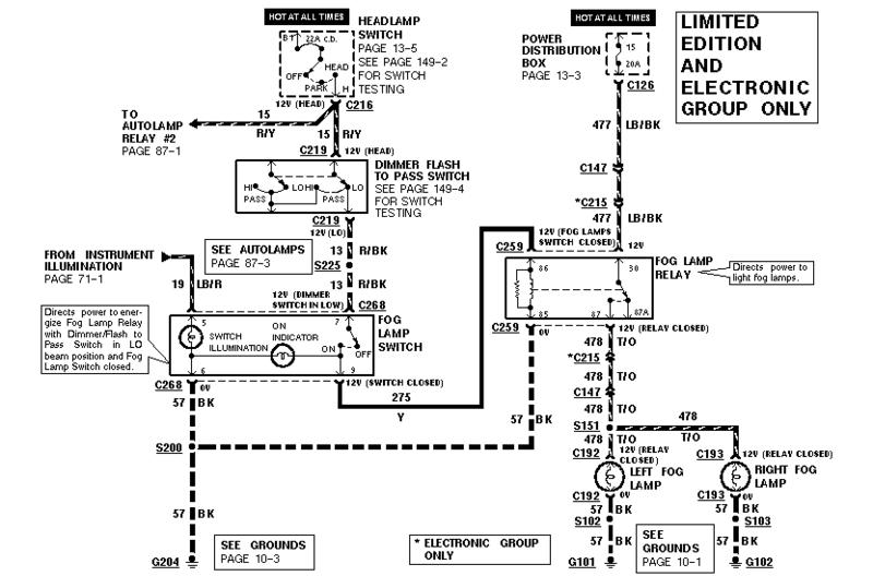 trailer wiring codes terminal wire