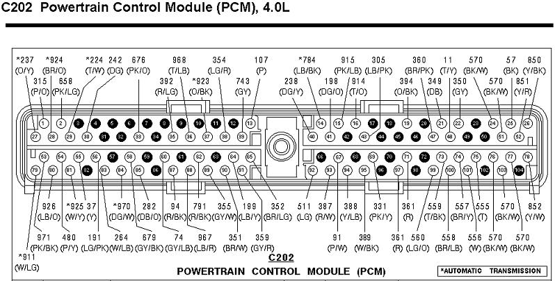 104 pin pcm pin layout ford explorer and ford ranger forums 2006 Town & Country Wiring Diagram at panicattacktreatment.co