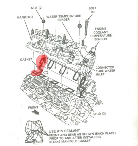 cant find coolant leak ford explorer and ford ranger forums 1996 ford explorer cooling system diagram at n-0.co