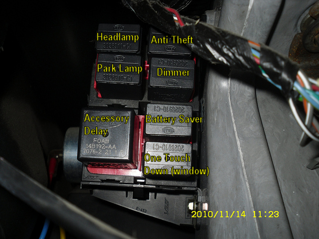 Under Dash Fuse Box  -CJB Central Junction Box.png