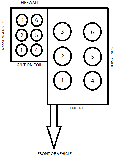 1998 Explorer Cylinder And Ignition Coil Firing Order | Ford Explorer - Ford  Ranger Forums - Serious ExplorationsFord Ranger Forums - Serious Explorations