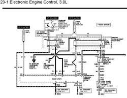 wiring diagrams are needed for an aerostar to a ranger engine swap rh explorerforum com