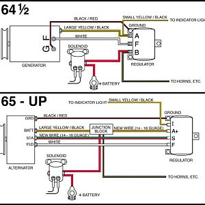 External voltage regulator wiring diagrams for alternators, and starters.