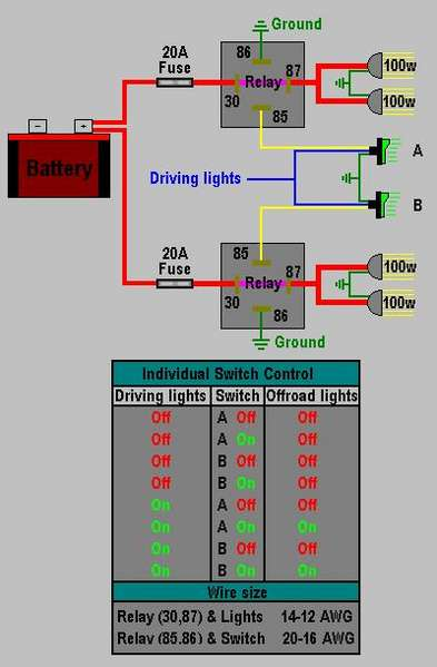 Off Road light wiring schematic