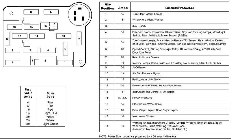 Fuse Box For 1992 Ford Explorer - 2007 Dodge Ram 1500 Hemi Fuse Box for  Wiring Diagram Schematics