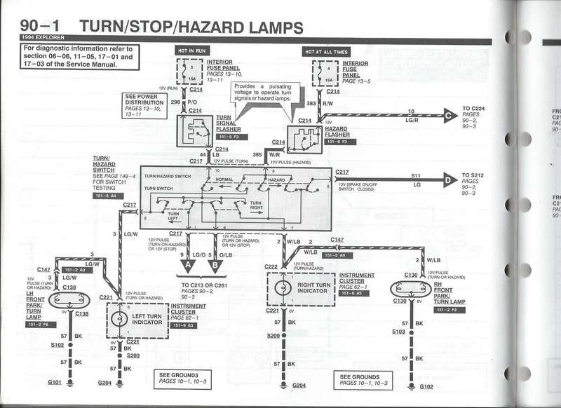 turn signal fuse keeps blowing ford explorer and ford ranger here is the wiring diagram from my 94 explorer troubleshooting manual the wiring should be the same or very close