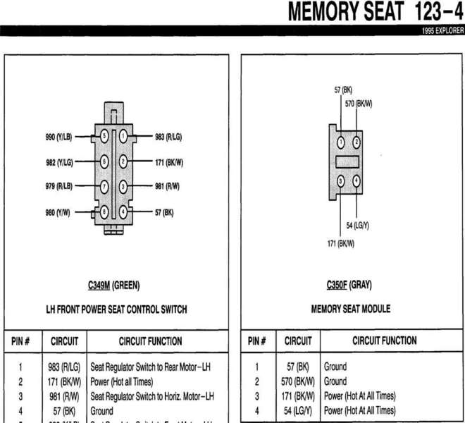 everything you wanted to know about memory seats ford programmable seat explorer limited