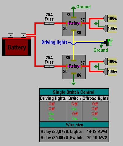 Wiring 4 driving lights up to 1 switch ford explorer and ford img asfbconference2016 Choice Image