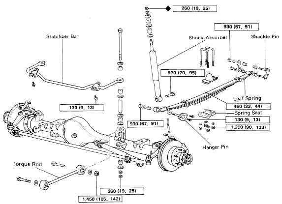 solid axle brakes diffs springs steering diagrams rh ultimateyota com toyota tacoma front axle diagram 84 toyota front axle diagram