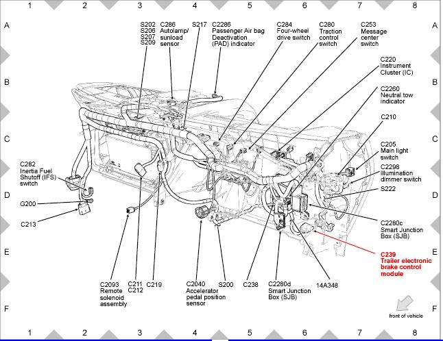 Taurus Model 85 Schematic also Adjacency Matrix Interior Design furthermore 2008 Hyundai Elantra 2 0 Engine Diagram in addition Fordsens03 in addition Honda Civic Fuse Diagram Honda Get Free Image About Wiring Diagrams. on ford taurus wiring diagram