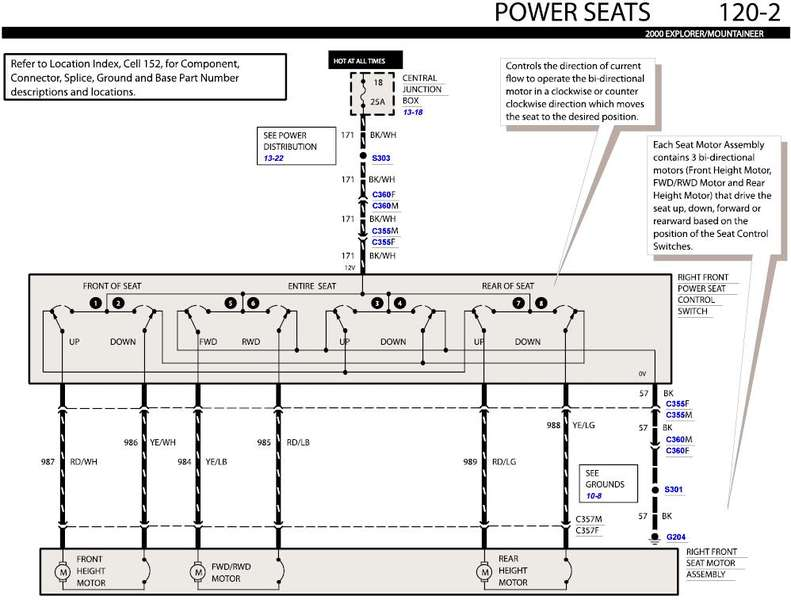 Wiring Diagrams On 2001 Ford Explorer Airbag Wiring Diagram To Seat ...