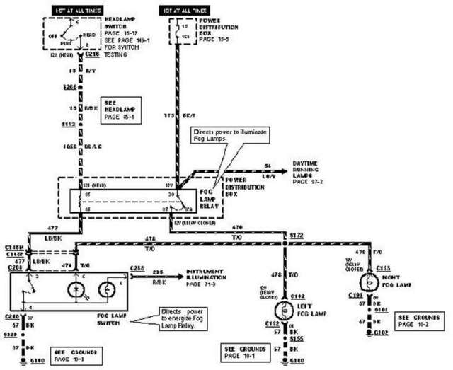 1998 explorer fog light wiring diagram 1998 auto wiring diagram factory fog light wiring diagram ford explorer and ford ranger on 1998 explorer fog light wiring