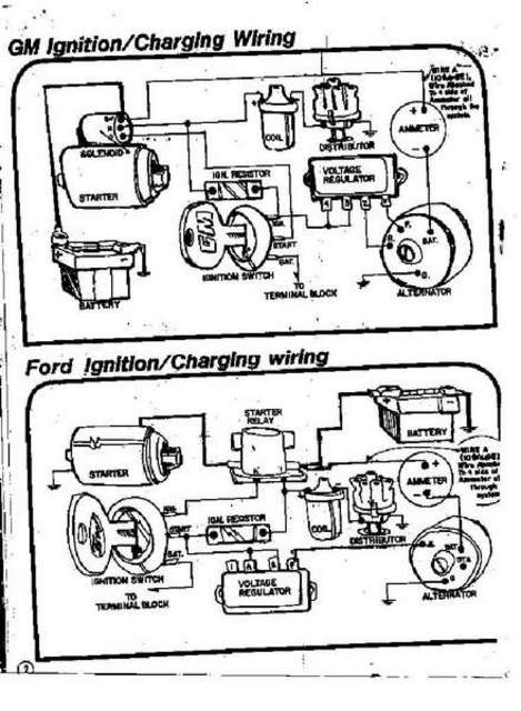 alternator rebuilding ford explorer and ford ranger forums here is a pin out of gm ford external regulators